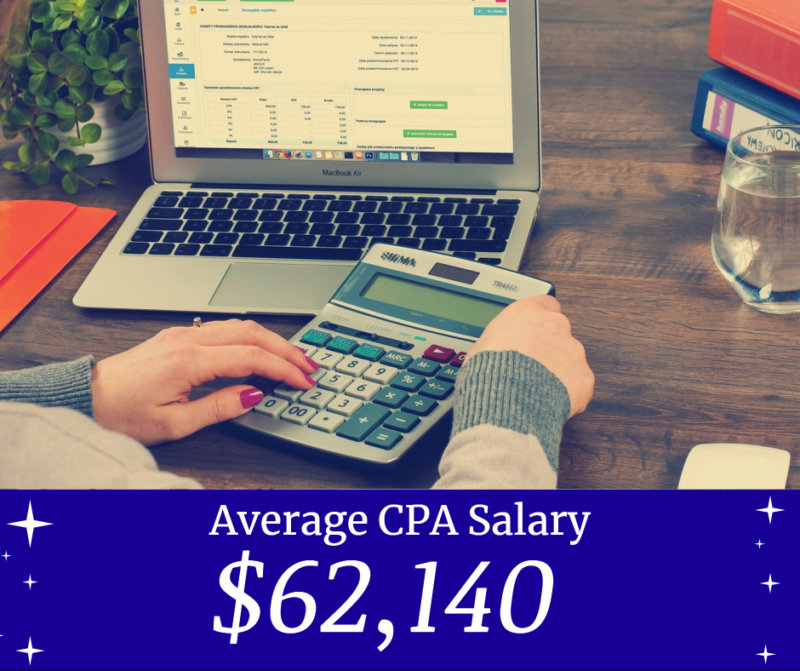 average cpa salary