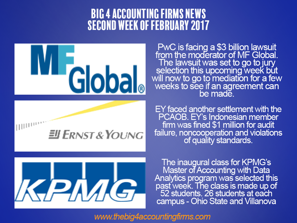 PwC Back in Court Over MF Global, EY Indonesia Fined | The