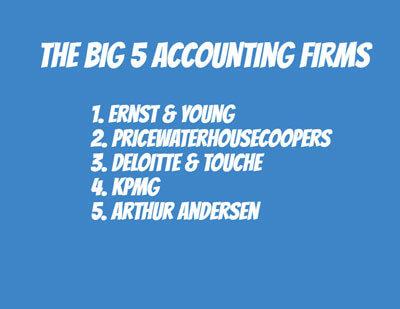 big 4 accounting firms On 16 march 2016, the netherlands authority for the financial markets (afm)  imposed fines on the big 4 audit firms: deloitte, ey, kpmg and.