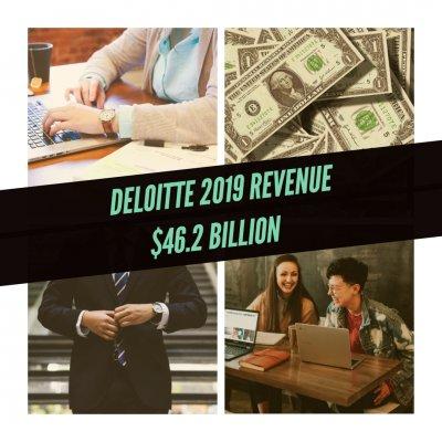 deloitte 2019 revenue