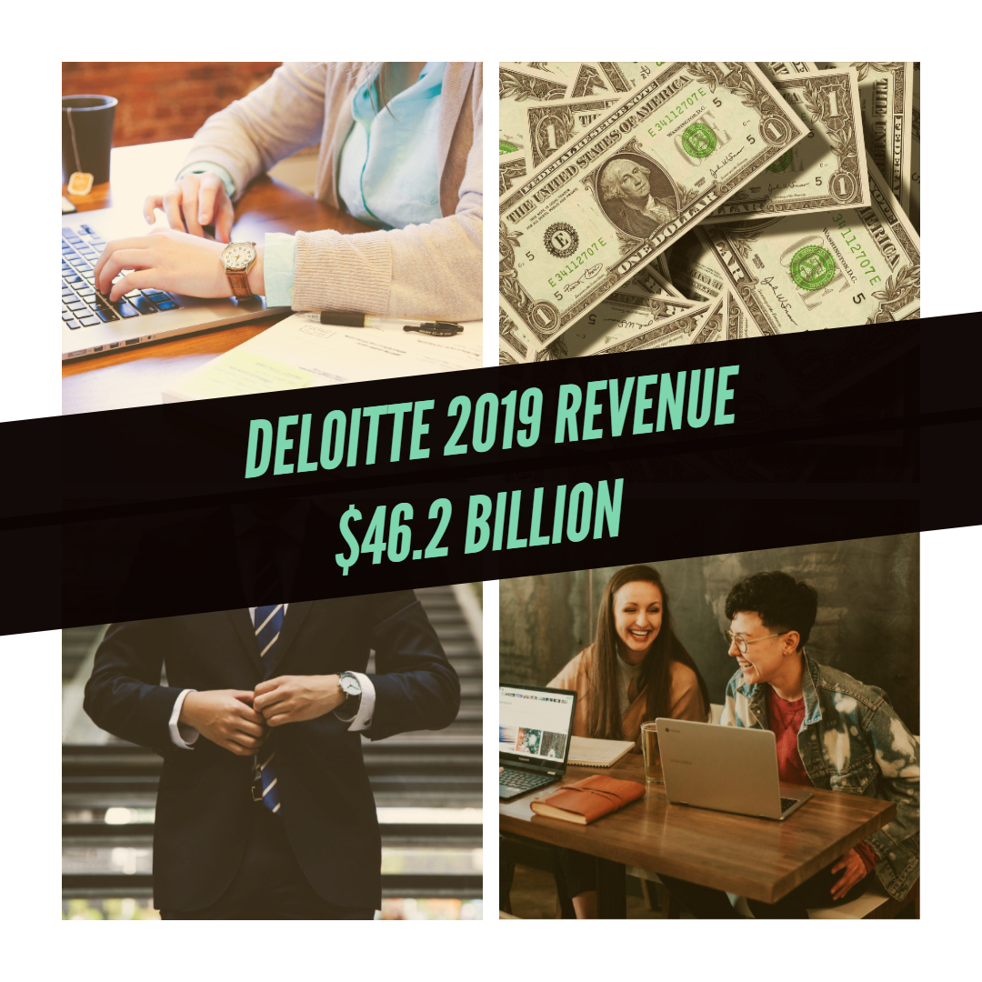 deloitte 2019 revenue