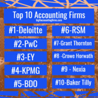 Top 10 Accounting Firms