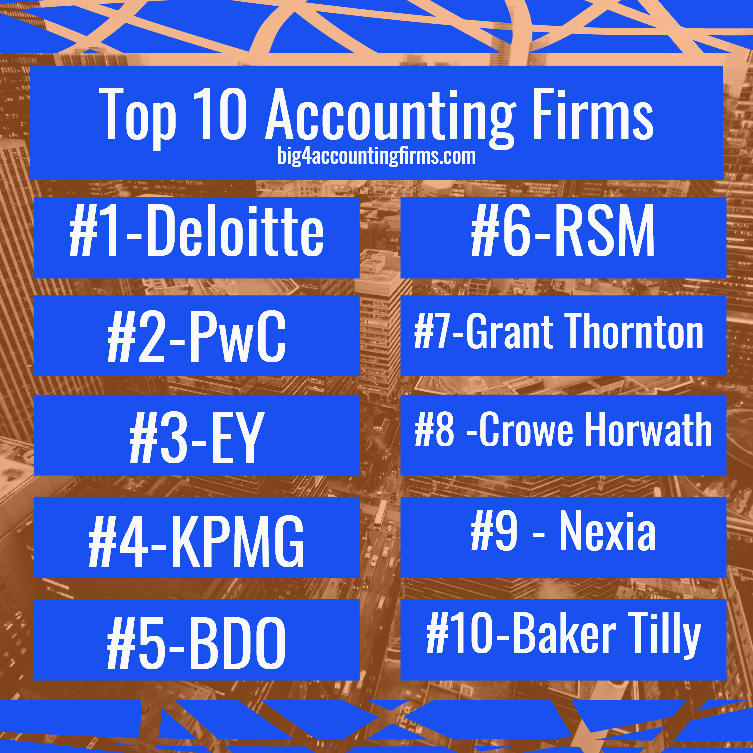 the big ten accounting firms